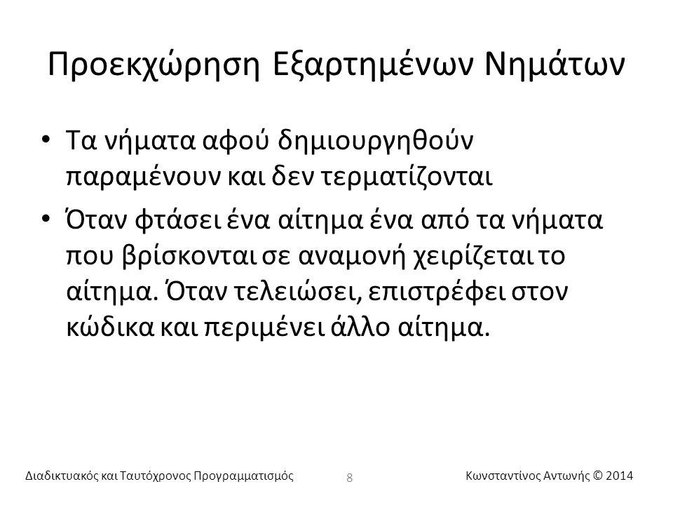 Διαδικτυακός και Ταυτόχρονος ΠρογραμματισμόςΚωνσταντίνος Αντωνής © 2014 Προεκχώρηση Εξαρτημένων Νημάτων Τα νήματα αφού δημιουργηθούν παραμένουν και δε