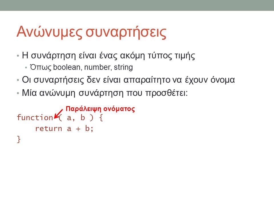Ανώνυμες συναρτήσεις Η συνάρτηση είναι ένας ακόμη τύπος τιμής Όπως boolean, number, string Οι συναρτήσεις δεν είναι απαραίτητο να έχουν όνομα Μία ανώνυμη συνάρτηση που προσθέτει: function ( a, b ) { return a + b; } Παράλειψη ονόματος