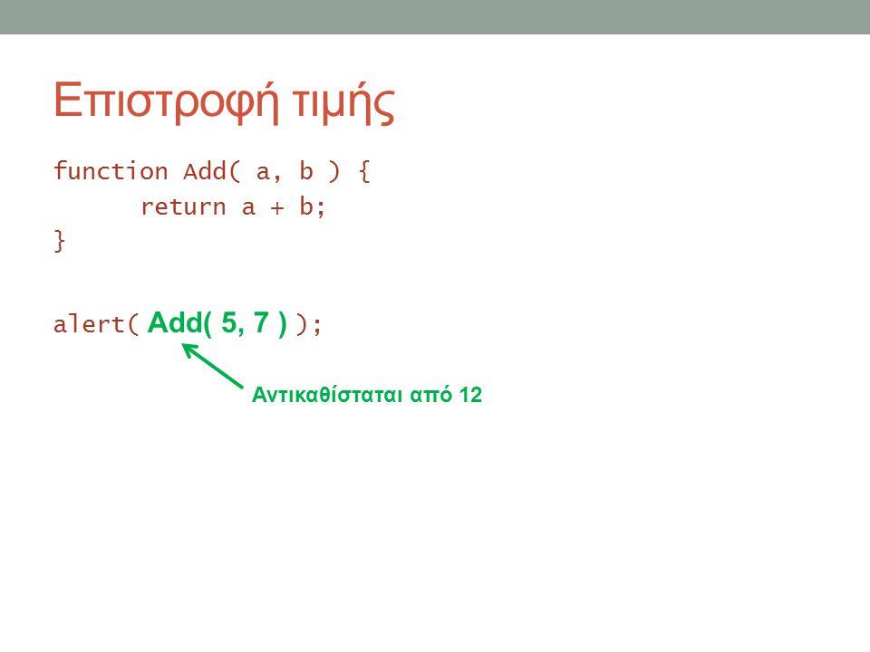 Επιστροφή τιμής function Add( a, b ) { return a + b; } alert( Add( 5, 7 ) ); Αντικαθίσταται από 12