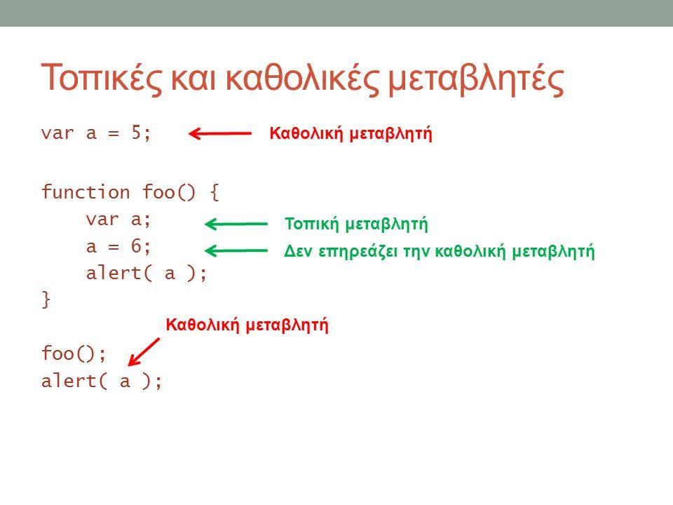 Τοπικές και καθολικές μεταβλητές var a = 5; function foo() { var a; a = 6; alert( a ); } foo(); alert( a ); Καθολική μεταβλητή Τοπική μεταβλητή Δεν επηρεάζει την καθολική μεταβλητή Καθολική μεταβλητή