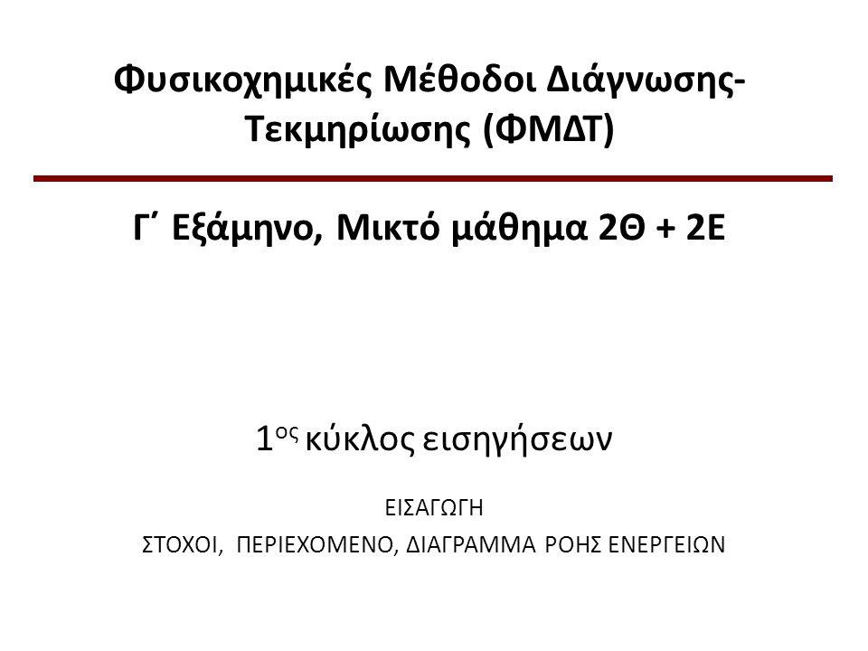 Φυσικοχημικές Μέθοδοι Διάγνωσης- Τεκμηρίωσης (ΦΜΔΤ) Γ΄ Εξάμηνο, Μικτό μάθημα 2Θ + 2Ε 1 ος κύκλος εισηγήσεων ΕΙΣΑΓΩΓΗ ΣΤΟΧΟΙ, ΠΕΡΙΕΧΟΜΕΝΟ, ΔΙΑΓΡΑΜΜΑ ΡΟ