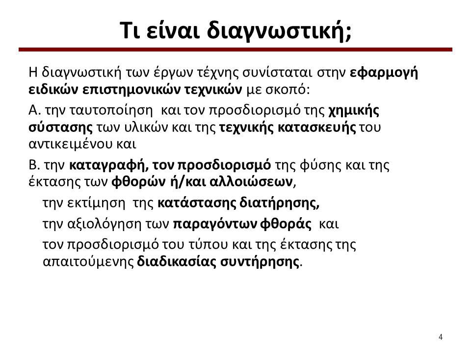 Σημείωμα Χρήσης Έργων Τρίτων (1/2) Το Έργο αυτό κάνει χρήση περιεχομένου από τα ακόλουθα έργα: 1.Α.Αλεξοπούλου, Κ.Γερακάρη Π.Μαριολοπούλου, Α.Χατζηστυλιανού (2004): «Μεθοδολογία μελέτης φυσικοχημικής τεκμηρίωσης σε έργα τέχνης» Ημερίδα «Συντήρηση και Έκθεση Συντηρημένων Έργων» Βυζαντινό και Χριστιανικό Μουσείο.