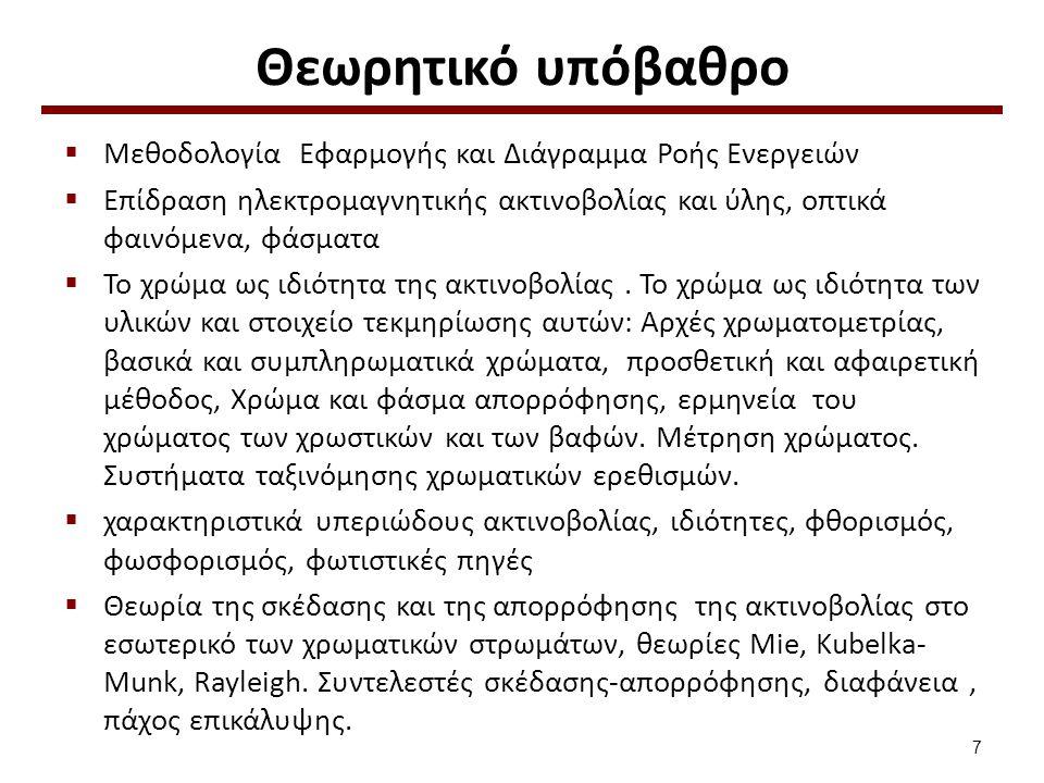 Μελέτη βαφών – Ταυτοποίηση υλικών 28 Η εφαρμογή απεικονιστικών – φασματοσκοπικών τεχνικών για τη μελέτη φυτικών και ζωικών βαφών βασισμένων σε παραδοσιακές συνταγές της ελληνικής επικράτειας.