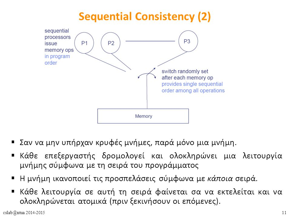 11cslab@ntua 2014-2015 Sequential Consistency (2)  Σαν να μην υπήρχαν κρυφές μνήμες, παρά μόνο μια μνήμη.