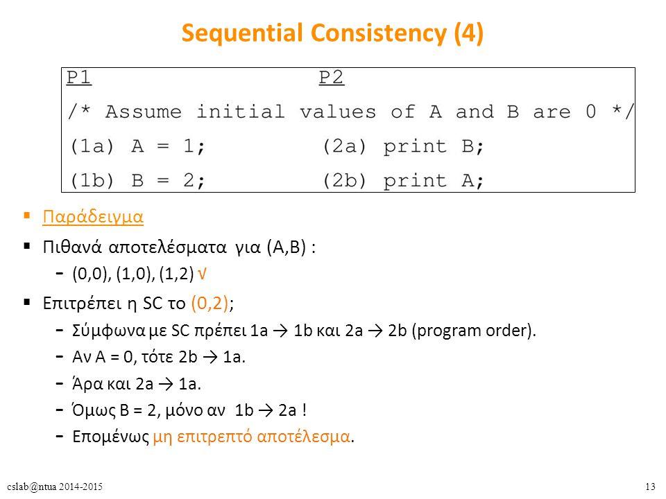 13cslab@ntua 2014-2015 Sequential Consistency (4)  Παράδειγμα  Πιθανά αποτελέσματα για (Α,Β) : – (0,0), (1,0), (1,2) √  Επιτρέπει η SC το (0,2); – Σύμφωνα με SC πρέπει 1a → 1b και 2a → 2b (program order).