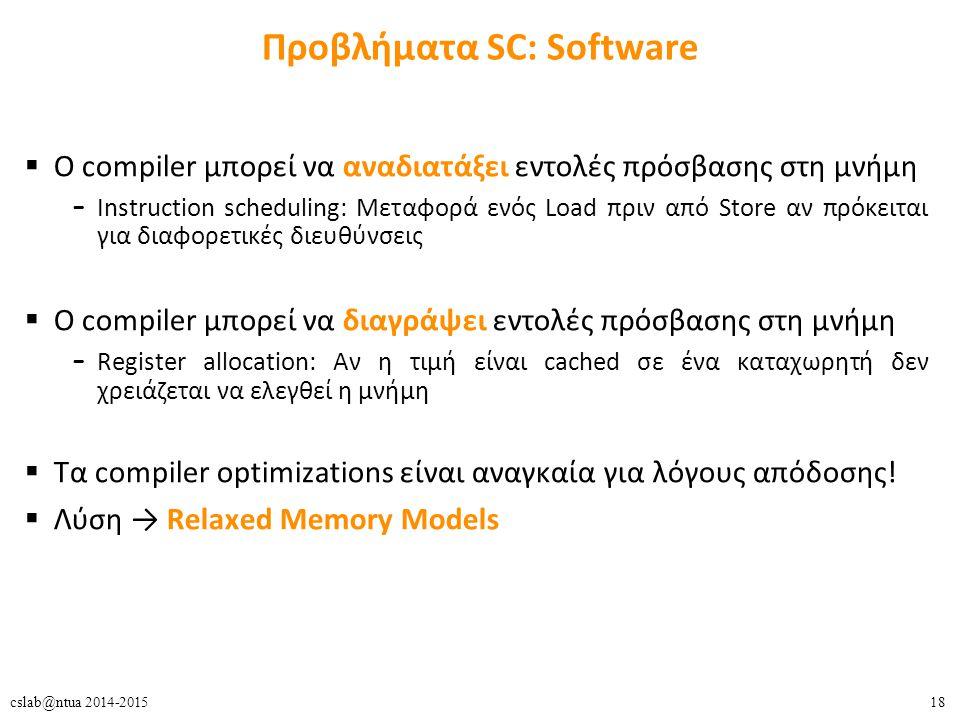 18cslab@ntua 2014-2015 Προβλήματα SC: Software  O compiler μπορεί να αναδιατάξει εντολές πρόσβασης στη μνήμη – Instruction scheduling: Μεταφορά ενός