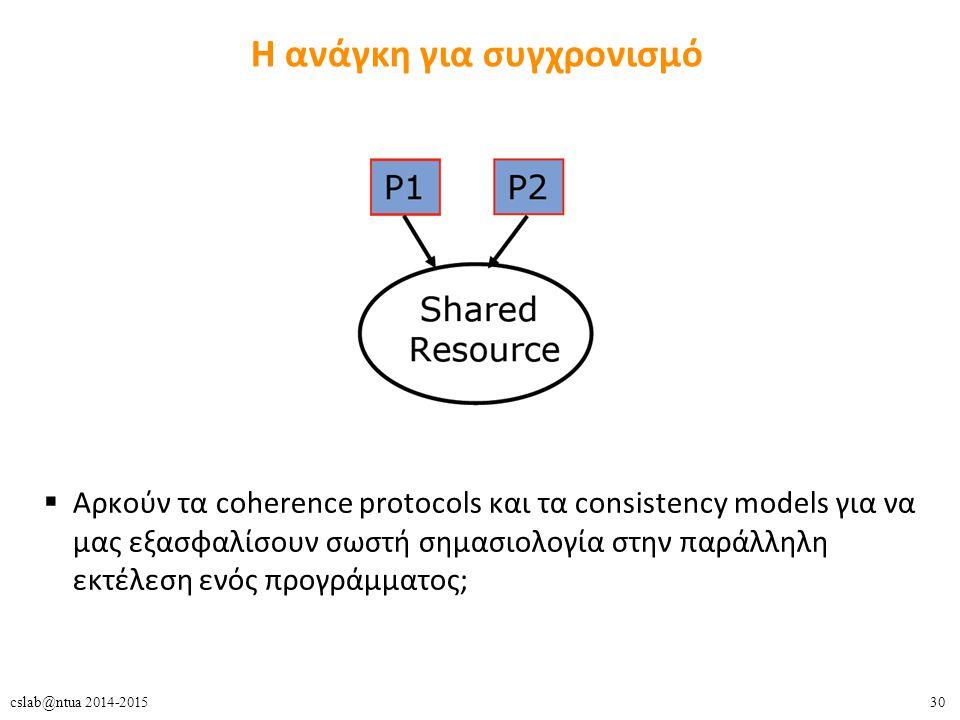 30cslab@ntua 2014-2015 Η ανάγκη για συγχρονισμό  Αρκούν τα coherence protocols και τα consistency models για να μας εξασφαλίσουν σωστή σημασιολογία στην παράλληλη εκτέλεση ενός προγράμματος;
