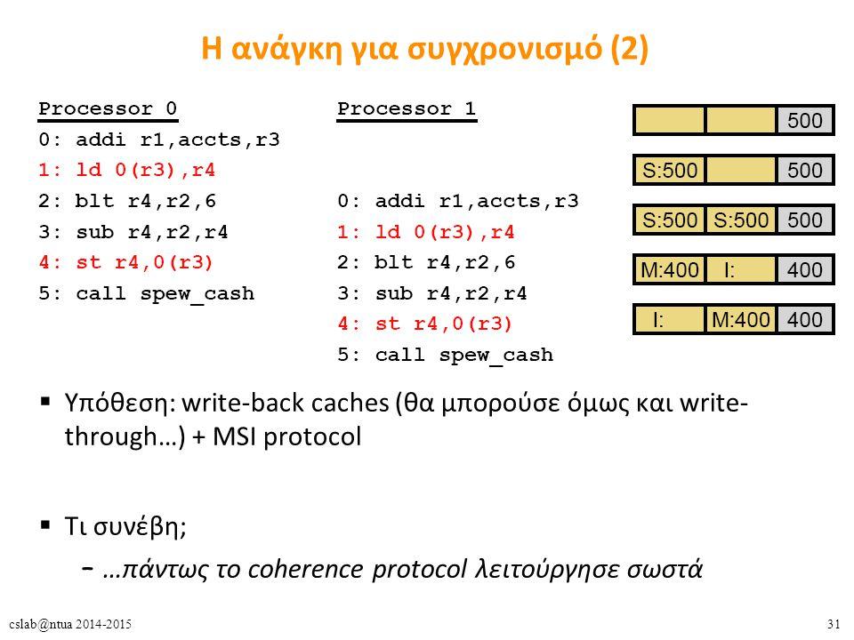31cslab@ntua 2014-2015 Η ανάγκη για συγχρονισμό (2)  Υπόθεση: write-back caches (θα μπορούσε όμως και write- through…) + MSI protocol  Τι συνέβη; – …πάντως το coherence protocol λειτούργησε σωστά