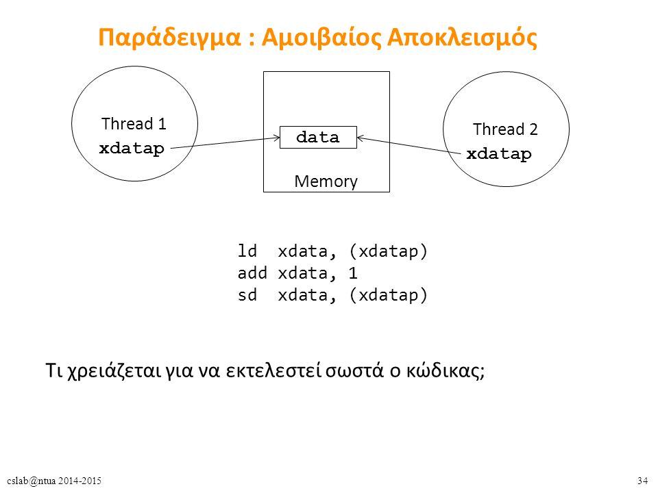 34cslab@ntua 2014-2015 Thread 2 Παράδειγμα : Αμοιβαίος Αποκλεισμός ld xdata, (xdatap) add xdata, 1 sd xdata, (xdatap) Memory data Thread 1 xdatap Τι χρειάζεται για να εκτελεστεί σωστά ο κώδικας;
