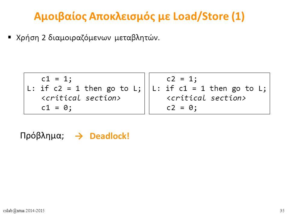 35cslab@ntua 2014-2015 Αμοιβαίος Αποκλεισμός με Load/Store (1) c1 = 1; L: if c2 = 1 then go to L; c1 = 0; Πρόβλημα;  Χρήση 2 διαμοιραζόμενων μεταβλητών.