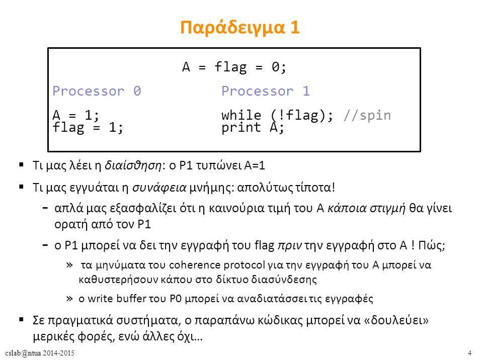 5cslab@ntua 2014-2015 Παράδειγμα 2 Producer posting Item x:Consumer: Load R tail,(tail) Store (R tail ),x R tail =R tail +1 Store (tail),R tail Load R head,(head) spin: Load R tail,(tail) if R head ==R tail goto spin Load R,(R head ) R head =R head +1 Store (head),R head consume(R) Το πρόγραμμα είναι γραμμένο με την υπόθεση ότι οι εντολές εκτελούνται σε σειρά.