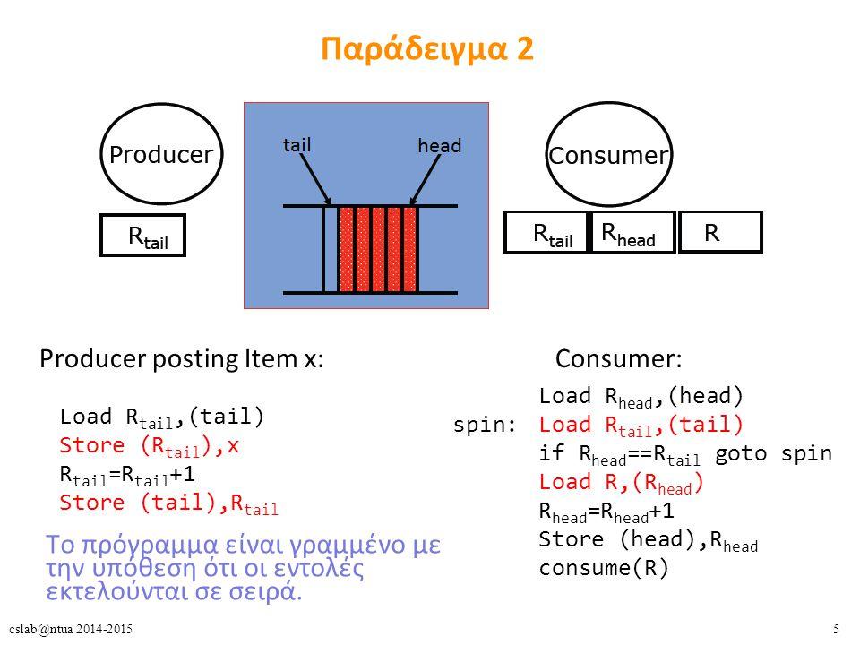 6cslab@ntua 2014-2015 Παράδειγμα 2 (2) Producer posting Item x:Consumer: Load R tail,(tail) Store (R tail ),x R tail =R tail +1 Store (tail),R tail Load R head,(head) spin: Load R tail,(tail) if R head ==R tail goto spin Load R,(R head ) R head =R head +1 Store (head),R head consume(R) Ο tail pointer μπορεί να ανανεωθεί πριν την εγγραφή του x.