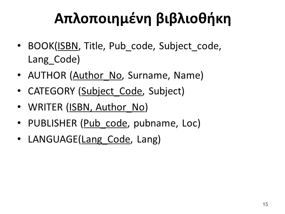 Απλοποιημένη βιβλιοθήκη BOOK(ISBN, Title, Pub_code, Subject_code, Lang_Code) AUTHOR (Author_No, Surname, Name) CATEGORY (Subject_Code, Subject) WRITER