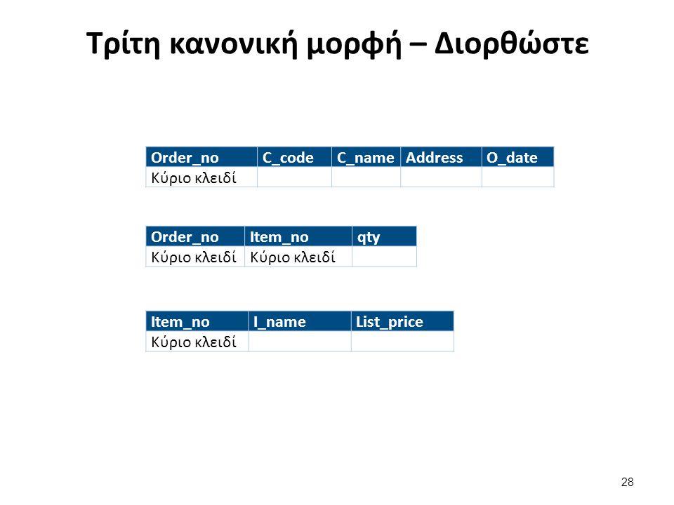 Τρίτη κανονική μορφή – Διορθώστε Order_noC_codeC_nameAddressO_date Κύριο κλειδί Order_noItem_noqty Κύριο κλειδί Item_noI_nameList_price Κύριο κλειδί 28