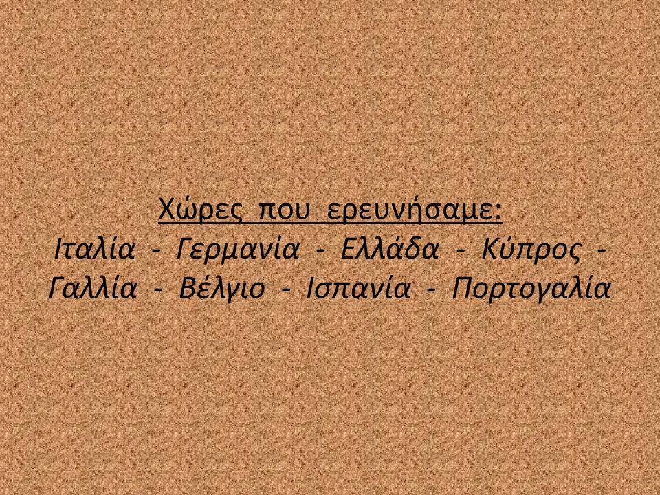 Χώρες που ερευνήσαμε: Ιταλία - Γερμανία - Ελλάδα - Κύπρος - Γαλλία - Βέλγιο - Ισπανία - Πορτογαλία
