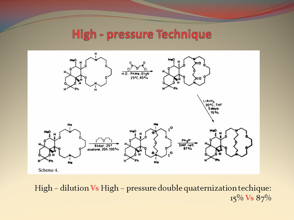 High – dilution Vs High – pressure double quaternization techique: 15% Vs 87%