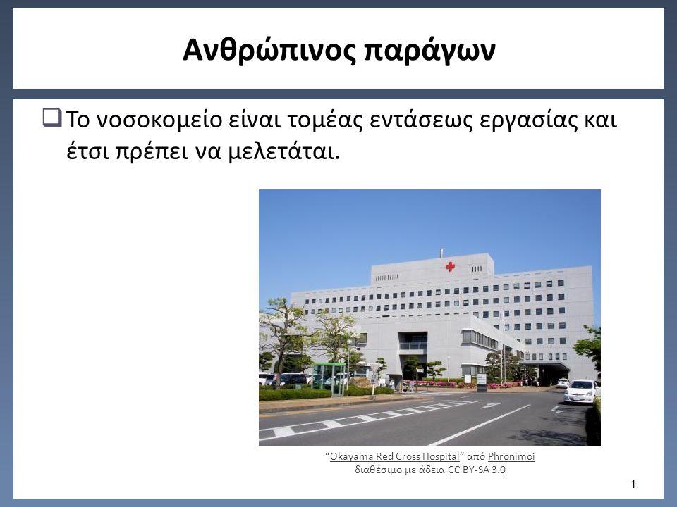 Ανθρώπινος παράγων  Το νοσοκομείο είναι τομέας εντάσεως εργασίας και έτσι πρέπει να μελετάται.