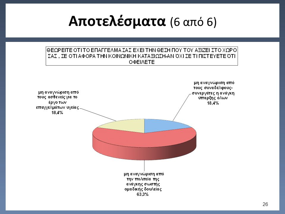 Αποτελέσματα (6 από 6) 26