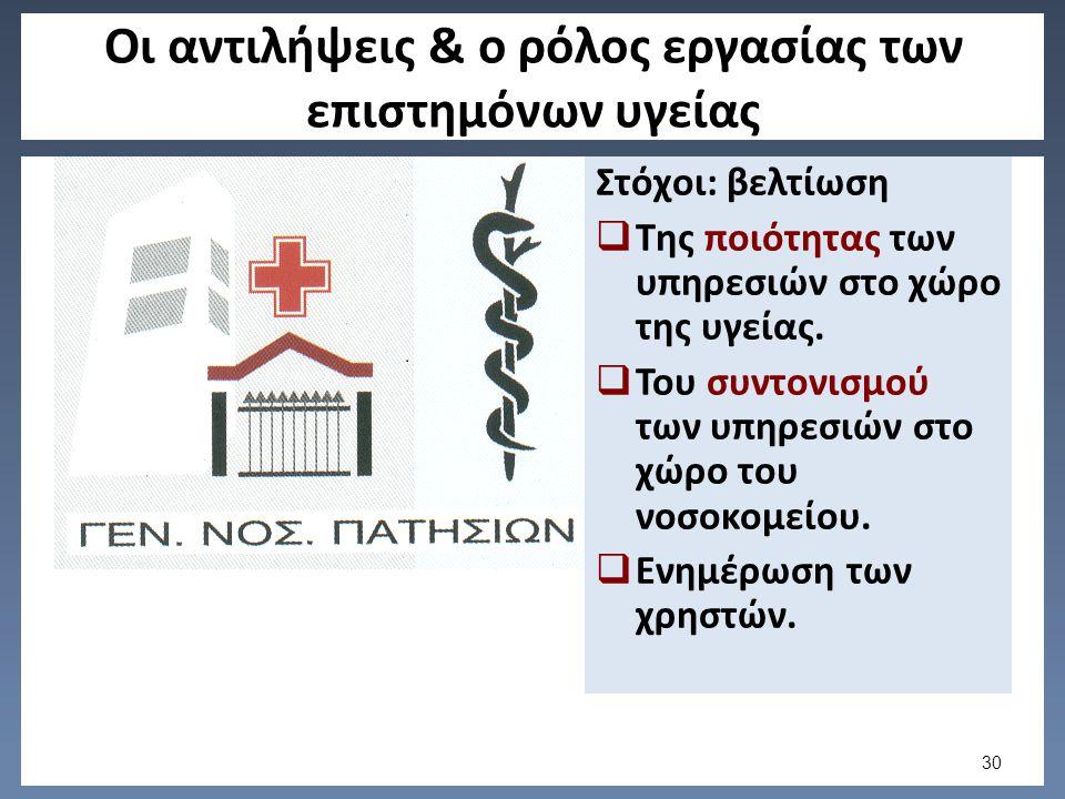 Οι αντιλήψεις & ο ρόλος εργασίας των επιστημόνων υγείας Στόχοι: βελτίωση  Της ποιότητας των υπηρεσιών στο χώρο της υγείας.
