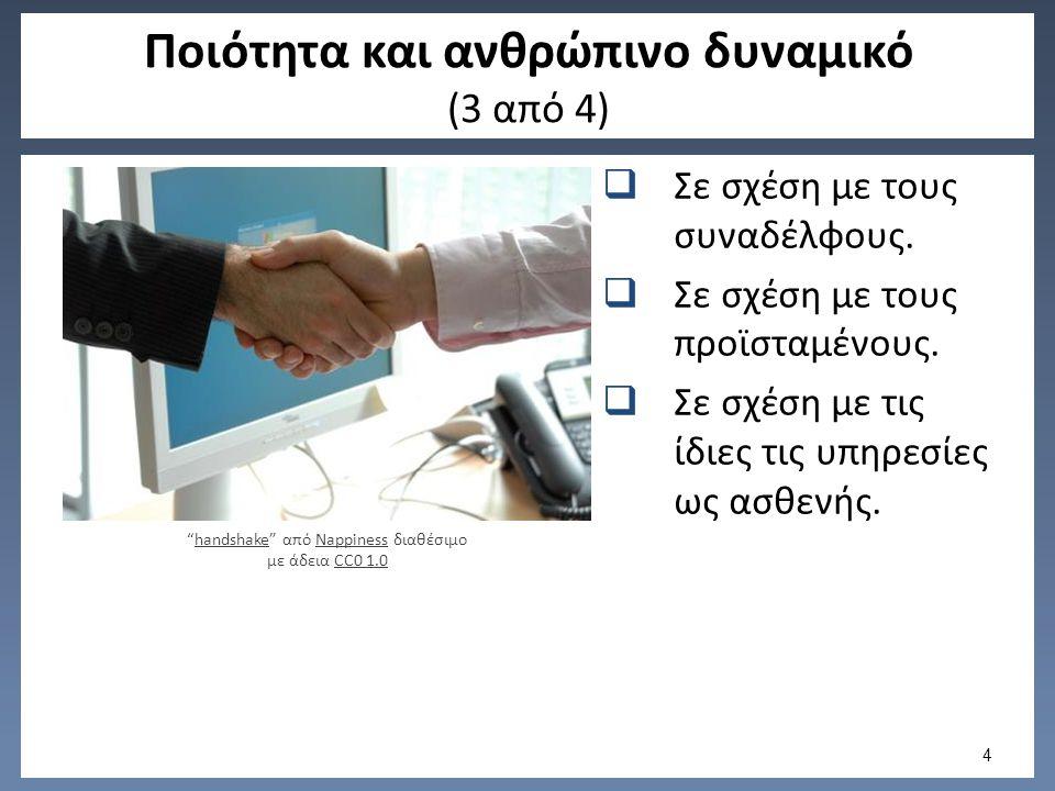 Ποιότητα και ανθρώπινο δυναμικό (3 από 4)  Σε σχέση με τους συναδέλφους.