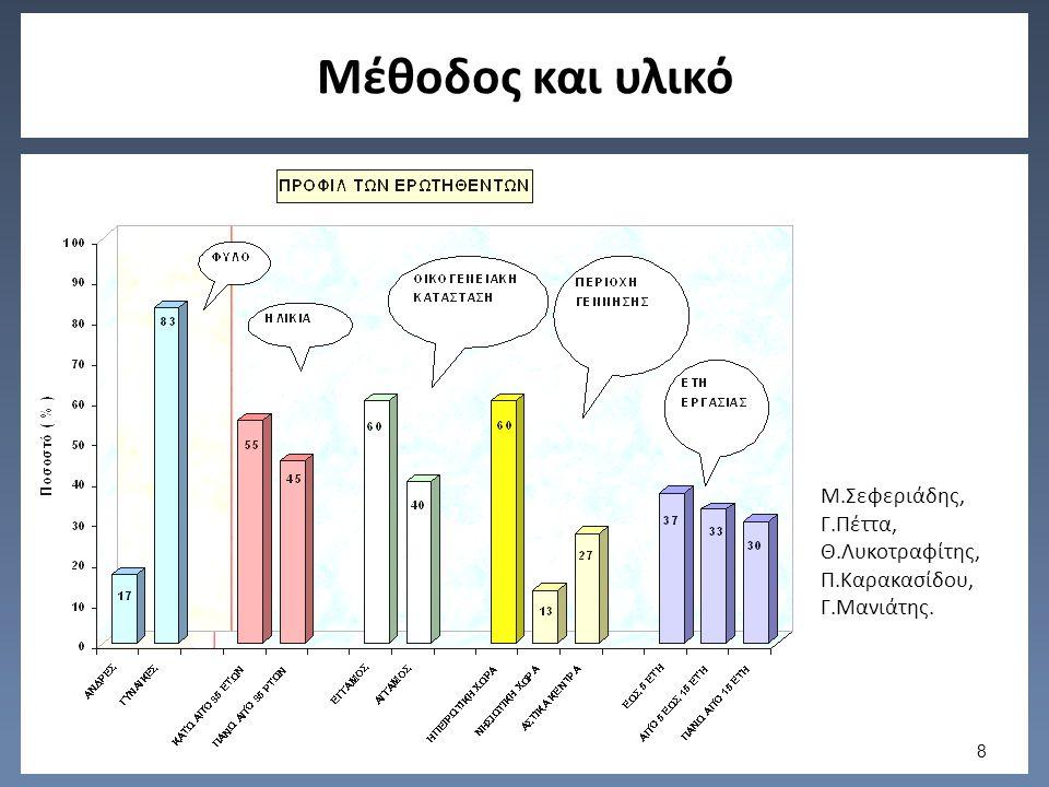 Μέθοδος και υλικό Μ.Σεφεριάδης, Γ.Πέττα, Θ.Λυκοτραφίτης, Π.Καρακασίδου, Γ.Μανιάτης. 8