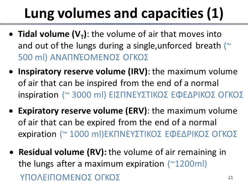 21 Lung volumes and capacities (1)  Tidal volume (V T ): the volume of air that moves into and out of the lungs during a single,unforced breath (~ 50
