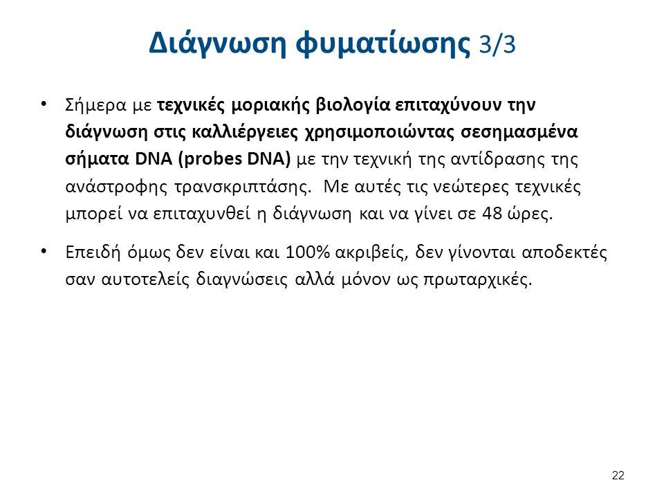 Διάγνωση φυματίωσης 3/3 Σήμερα με τεχνικές μοριακής βιολογία επιταχύνουν την διάγνωση στις καλλιέργειες χρησιμοποιώντας σεσημασμένα σήματα DNA (probes