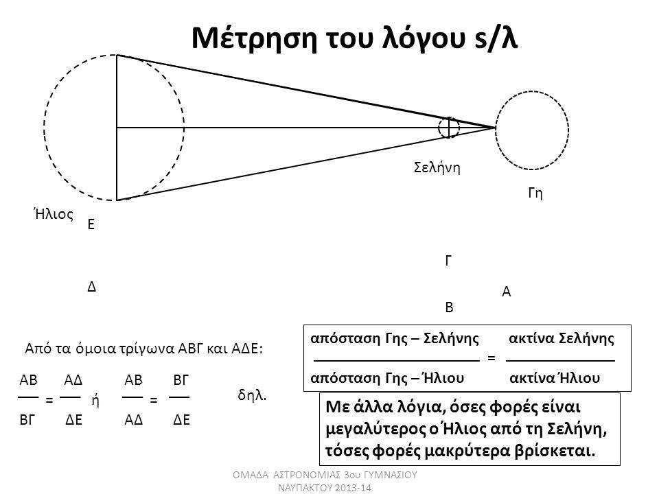 Μέτρηση του λόγου s/λ Ήλιος Σελήνη Γη Α Β Γ Δ Ε ΑΒ ΑΔ ΑΒ ΒΓ = ή = ΒΓ ΔΕ ΑΔ ΔΕ απόσταση Γης – Σελήνης ακτίνα Σελήνης = απόσταση Γης – Ήλιου ακτίνα Ήλιο