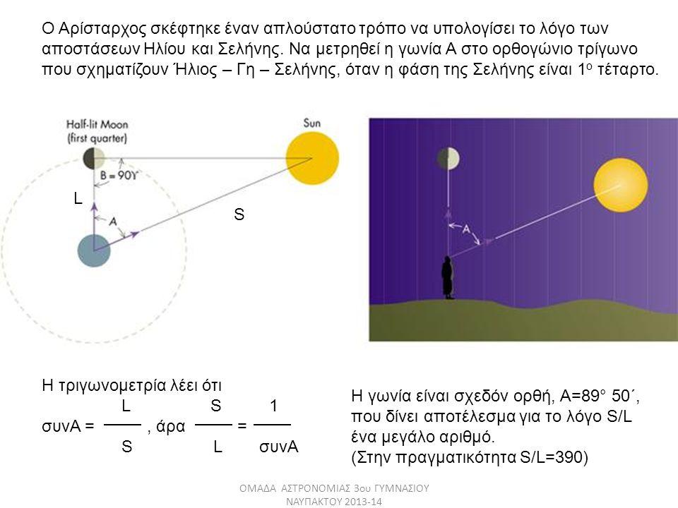 Ο Αρίσταρχος σκέφτηκε έναν απλούστατο τρόπο να υπολογίσει το λόγο των αποστάσεων Ηλίου και Σελήνης. Να μετρηθεί η γωνία Α στο ορθογώνιο τρίγωνο που σχ