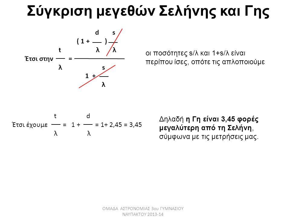 t d Έτσι έχουμε = 1 + = 1+ 2,45 = 3,45 λ λ ΟΜΑΔΑ ΑΣΤΡΟΝΟΜΙΑΣ 3ου ΓΥΜΝΑΣΙΟΥ ΝΑΥΠΑΚΤΟΥ 2013-14 d s ( 1 + ) t λ λ Έτσι στην = λ s 1 + λ οι ποσότητες s/λ