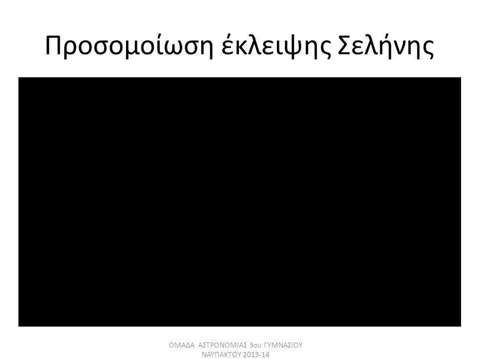 Προσομοίωση έκλειψης Σελήνης ΟΜΑΔΑ ΑΣΤΡΟΝΟΜΙΑΣ 3ου ΓΥΜΝΑΣΙΟΥ ΝΑΥΠΑΚΤΟΥ 2013-14