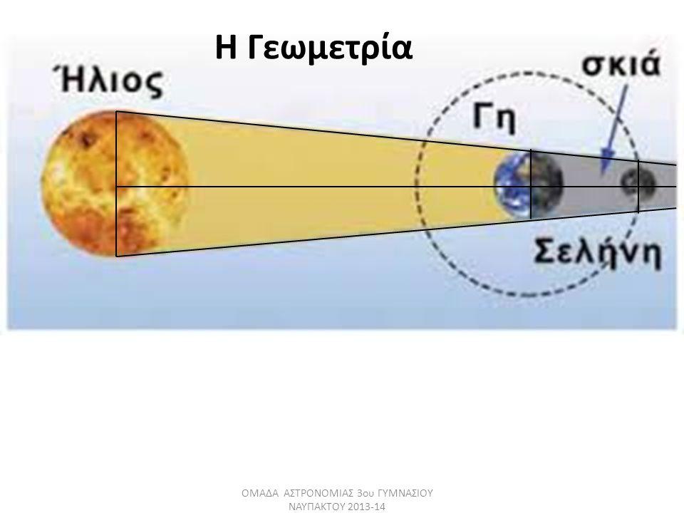 H Γεωμετρία ΟΜΑΔΑ ΑΣΤΡΟΝΟΜΙΑΣ 3ου ΓΥΜΝΑΣΙΟΥ ΝΑΥΠΑΚΤΟΥ 2013-14