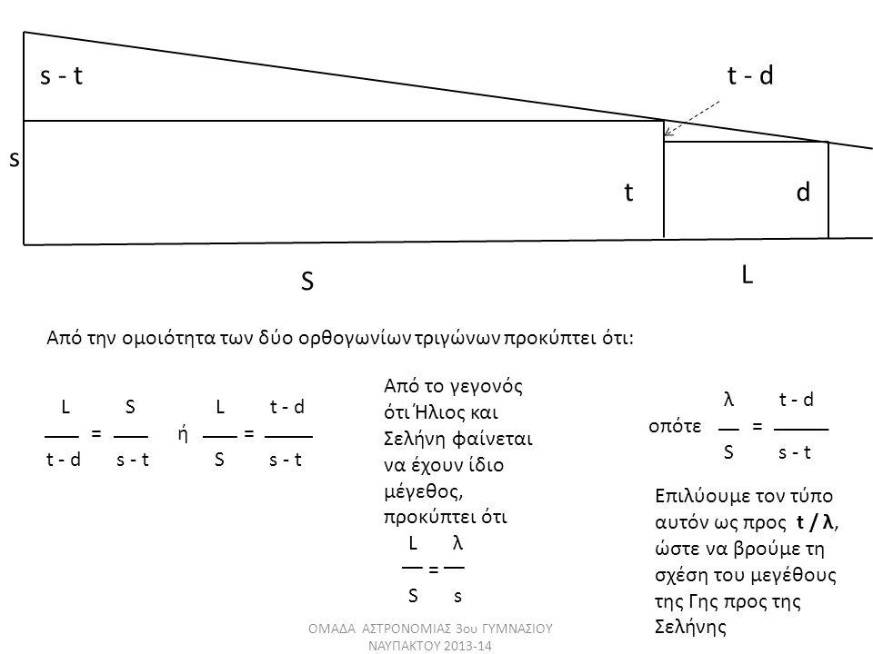 s S td L s - tt - d Από την ομοιότητα των δύο ορθογωνίων τριγώνων προκύπτει ότι: L S L t - d = ή = t - d s - t S s - t Από το γεγονός ότι Ήλιος και Σε