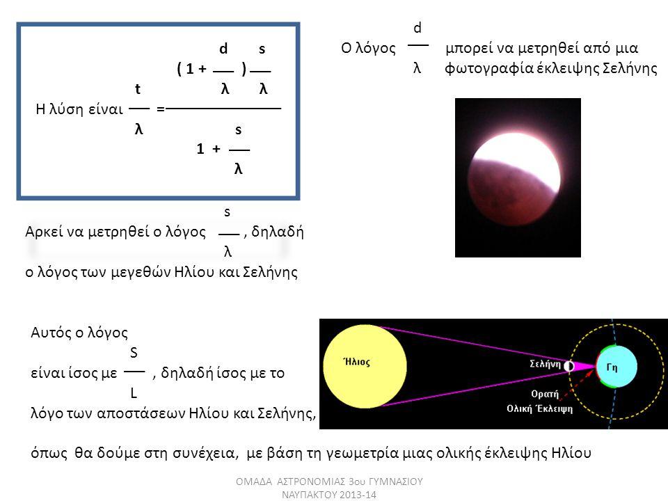 d s ( 1 + ) t λ λ Η λύση είναι = λ s 1 + λ d Ο λόγος μπορεί να μετρηθεί από μια λ φωτογραφία έκλειψης Σελήνης s Αρκεί να μετρηθεί ο λόγος, δηλαδή λ ο