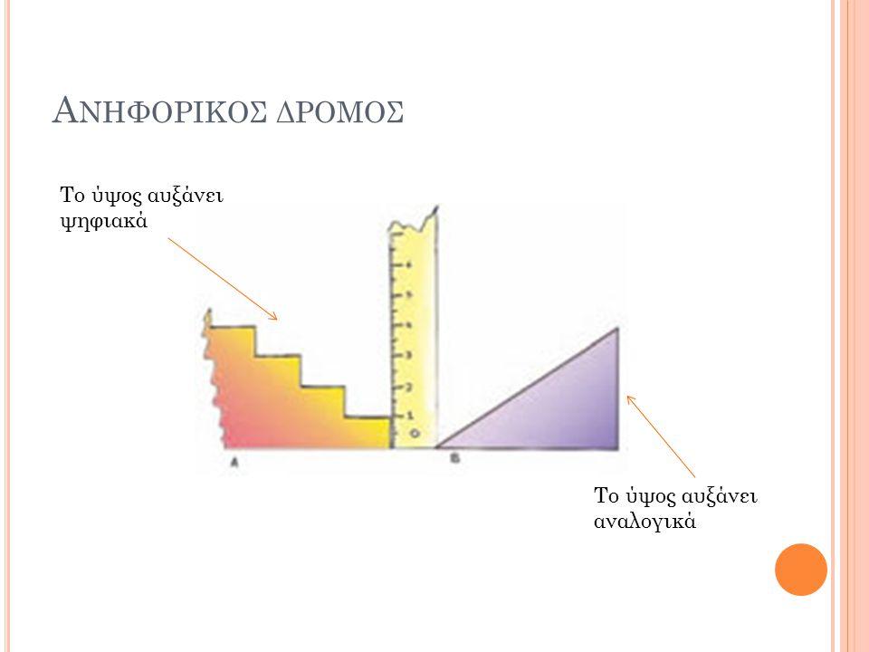 Α ΝΗΦΟΡΙΚΟΣ ΔΡΟΜΟΣ Το ύψος αυξάνει ψηφιακά Το ύψος αυξάνει αναλογικά