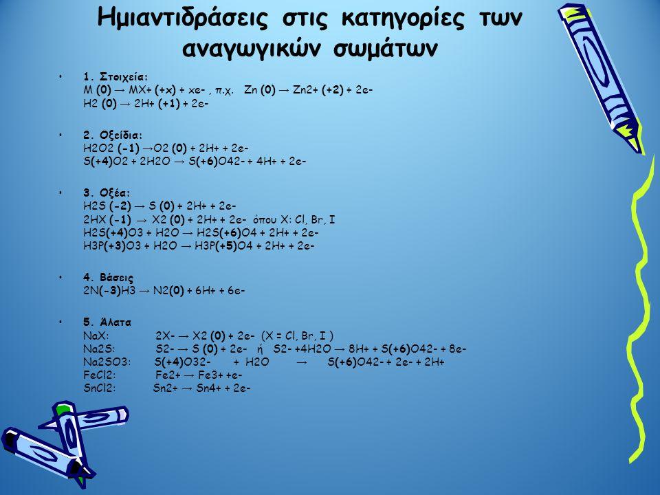 Ημιαντιδράσεις στις κατηγορίες των αναγωγικών σωμάτων 1. Στοιχεία: Μ (0) → ΜΧ+ (+x) + xe-, π.χ. Zn (0) → Zn2+ (+2) + 2e- H2 (0) → 2H+ (+1) + 2e- 2. Οξ