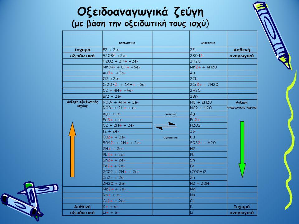 ΟΞΕΙΔΩΤΙΚΟ ΑΝΑΓΩΓΙΚΟ Ισχυρά F2 + 2e-2F- Ασθενή οξειδωτικά S2O8 2- +2e-2SO42- αναγωγικά H2O2 + 2H+ +2e-2H2O MnO4- + 8H+ +5e-Mn2+ + 4H2O Au3+ +3e-Au Cl2