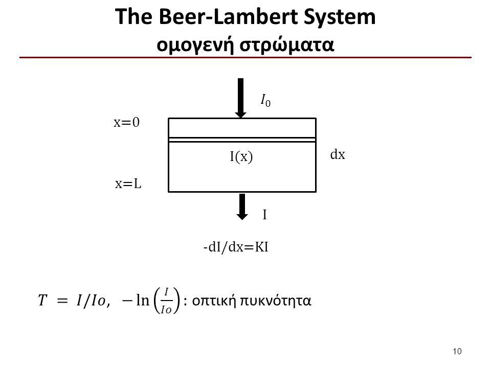 The Beer-Lambert System ομογενή στρώματα I(x) dx x=0 x=L I -dI/dx=KI 10