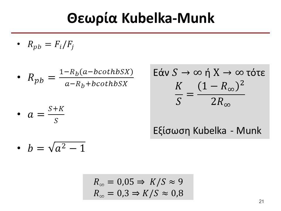 Θεωρία Kubelka-Munk 21