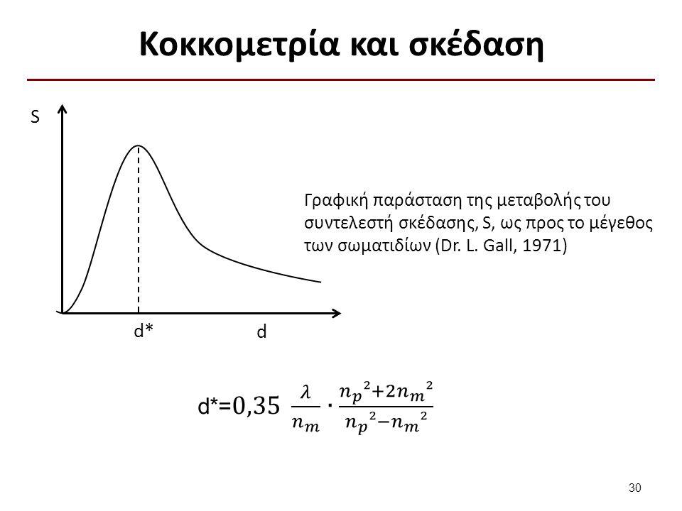 Κοκκομετρία και σκέδαση S d* d Γραφική παράσταση της μεταβολής του συντελεστή σκέδασης, S, ως προς το μέγεθος των σωματιδίων (Dr. L. Gall, 1971) 30