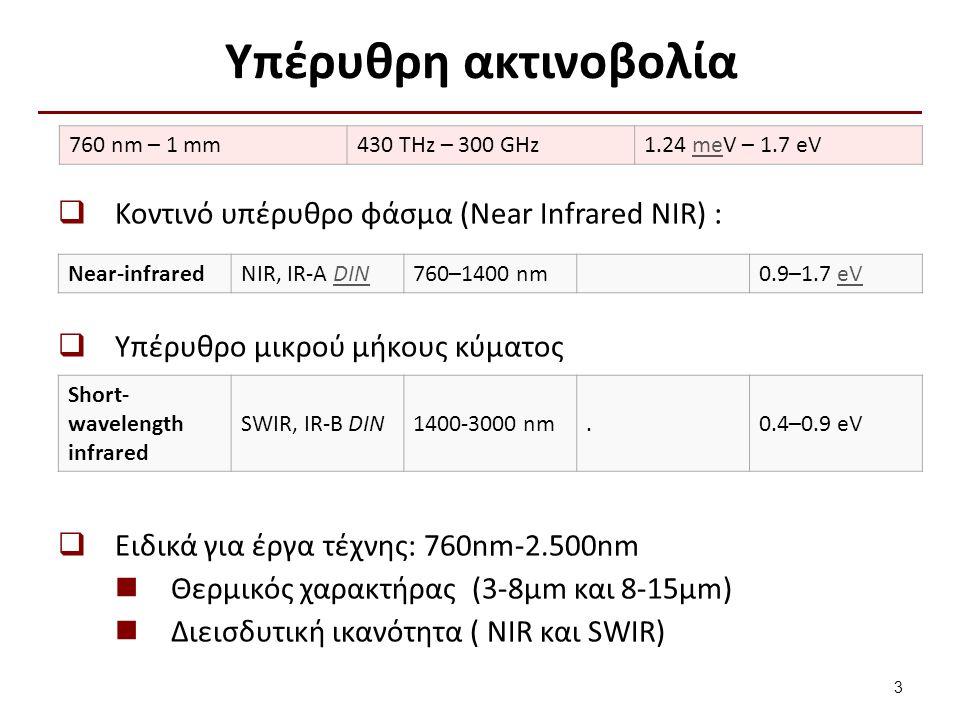 Υπέρυθρη ακτινοβολία  Κοντινό υπέρυθρο φάσμα (Near Infrared NIR) :  Υπέρυθρο μικρού μήκους κύματος  Ειδικά για έργα τέχνης: 760nm-2.500nm Θερμικός