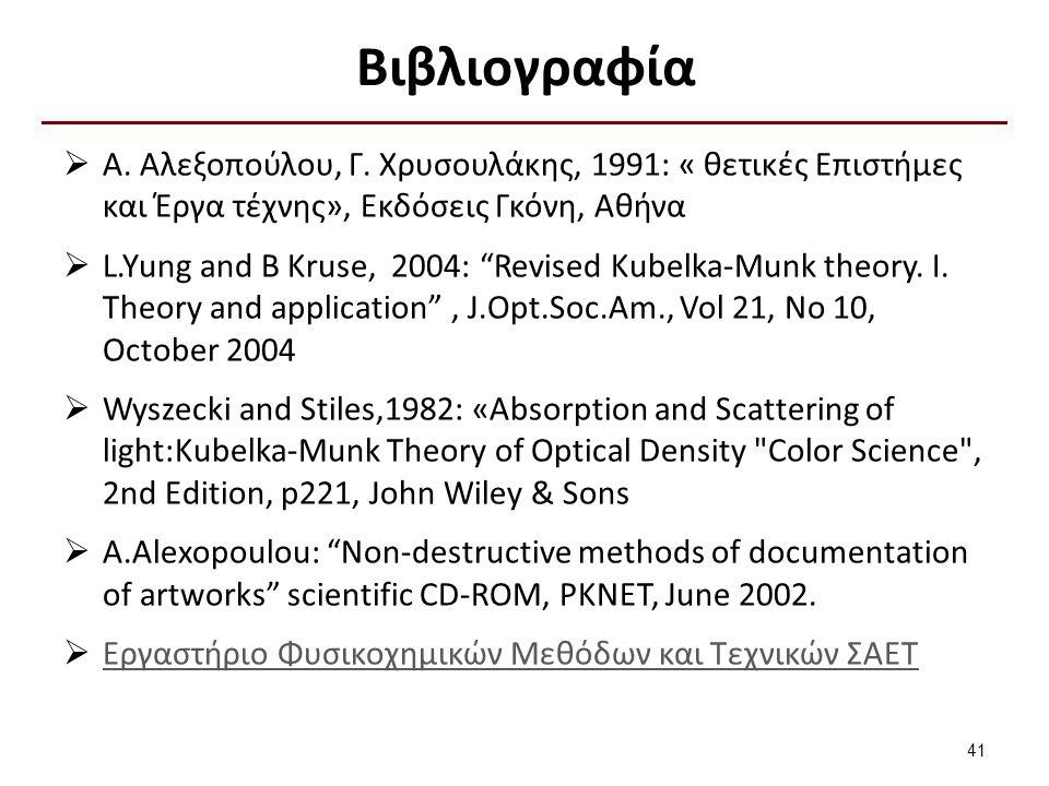 """Βιβλιογραφία  Α. Αλεξοπούλου, Γ. Χρυσουλάκης, 1991: « θετικές Επιστήμες και Έργα τέχνης», Εκδόσεις Γκόνη, Αθήνα  L.Yung and B Kruse, 2004: """"Revised"""
