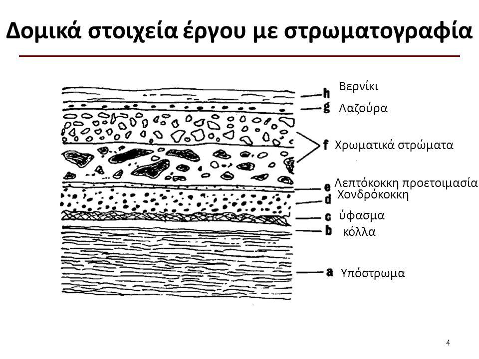 Δομικά στοιχεία έργου με στρωματογραφία Βερνίκι Λαζούρα Χρωματικά στρώματα Λεπτόκοκκη προετοιμασία Χονδρόκοκκη ύφασμα κόλλα Υπόστρωμα 4