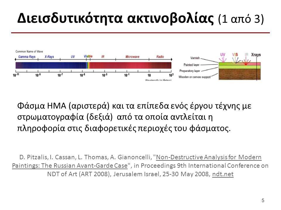 Ανάκλαση Lambert-Beer X=0 X=L Rb>0 Κ>0 S=0 Lambert-Beer Ανάκλαση Μελάνι σε χαρτί και γαλάκτωμα του φωτογραφικού φιλμ Color Science , 2nd Edition, από Wyszecki and Stiles, p221, John Wiley & Sons, 1982.Chapter 9 Beer-Lambert and Kubelka-Munk Theory or Controlling Reflectance Images with Colorants 26