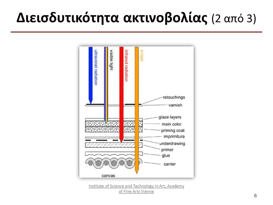 Πάχος επικάλυψης χρωστικών Χρωστική Λευκό του μολύβδου>60<16,7 Κόκκινο του Καδμίου10010 Χονδροκόκκινο9011,11 Μίνιο>80<12,5 Ultramarine6016,7 Πράσινο του καδμίου5518,2 Κίτρινη ώχρα53,318,8 Πράσινη γη45,322,1 Χονδροκόκκινο + λευκό μολύβδου (3:1)1208,3 Ultramarine+Λευκό του μολύβδου (1:2)82,512,1 Κόκκινο του καδμίου+ Πράσινο του καδμίου + ώχρα (1:2:0,5) 4522,2 Πειραματικές τιμές της ικανότητας επικάλυψης διαφόρων χρωστικών και μιγμάτων αυτών 37