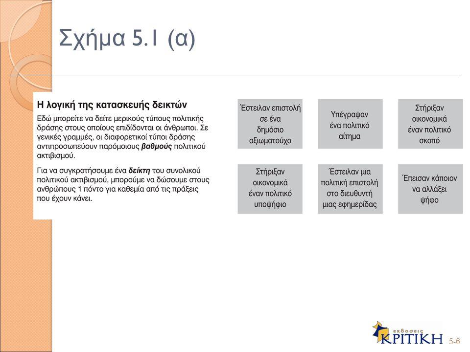 Σχήμα 5.1 ( β ) 5-7