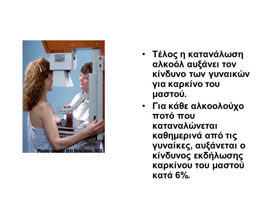 Τέλος η κατανάλωση αλκοόλ αυξάνει τον κίνδυνο των γυναικών για καρκίνο του μαστού. Για κάθε αλκοολούχο ποτό που καταναλώνεται καθημερινά από τις γυναί