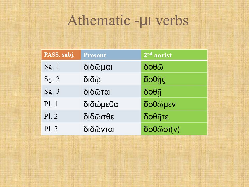 Athematic - μι verbs 1.2 Imperative of δίδωμι  Imperative morpheme added directly to verbal root Only second person imperatives in NT ACTIVE.