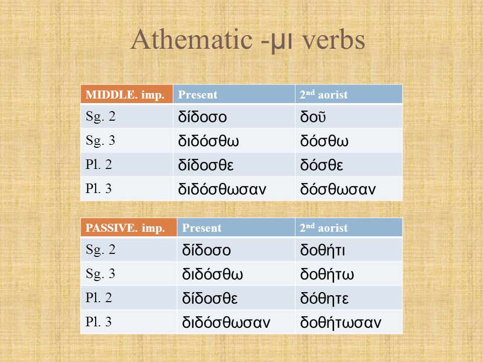 Athematic - μι verbs INFINITIVEPresent2 nd aorist Active διδόναι δο ῦ ναι Middle δίδοσθαιδόσθαι Passive δίδοσθαι δοθ ῆ ναι PART.Present2 nd aorist Active [gen.sg =blue] διδο ῦ ς, διδο ῦ σα, διδόν; διδόντος, διδούσης, διδόντος δούς, δο ῦ σα, δόν; δόντος, δούσης, δόντος Middle διδόμενος, η, ον διδόμενου, ης, ου δόμενος, η, ον δομένου, ης, ου Passive διδόμενος, η, ον διδομένου, ης, ου δοθείς, δοθε ῖ σα, δοθέν; δοθέντος, δοθείσης, δοθέντες