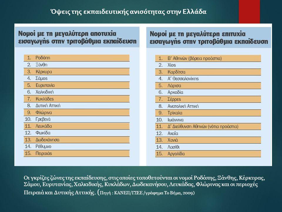 Όψεις της εκπαιδευτικής ανισότητας στην Ελλάδα Οι γκρίζες ζώνες της εκπαίδευσης, στις οποίες τοποθετούνται οι νομοί Ροδόπης, Ξάνθης, Κέρκυρας, Σάμου,